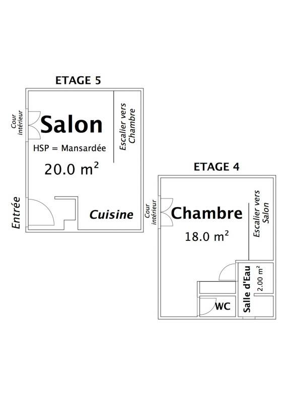 Plan Zoom (Duplex)