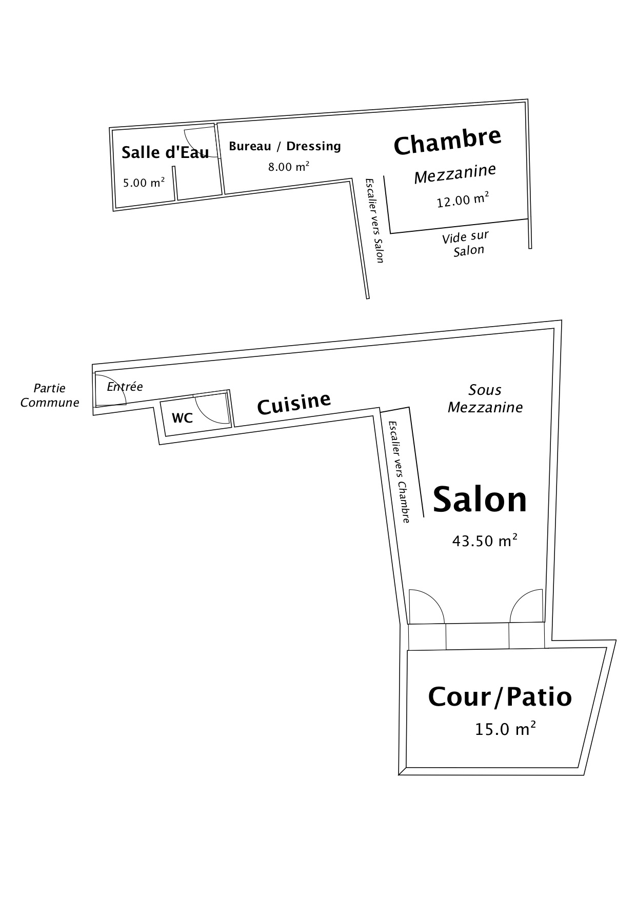 Plan ZOOM