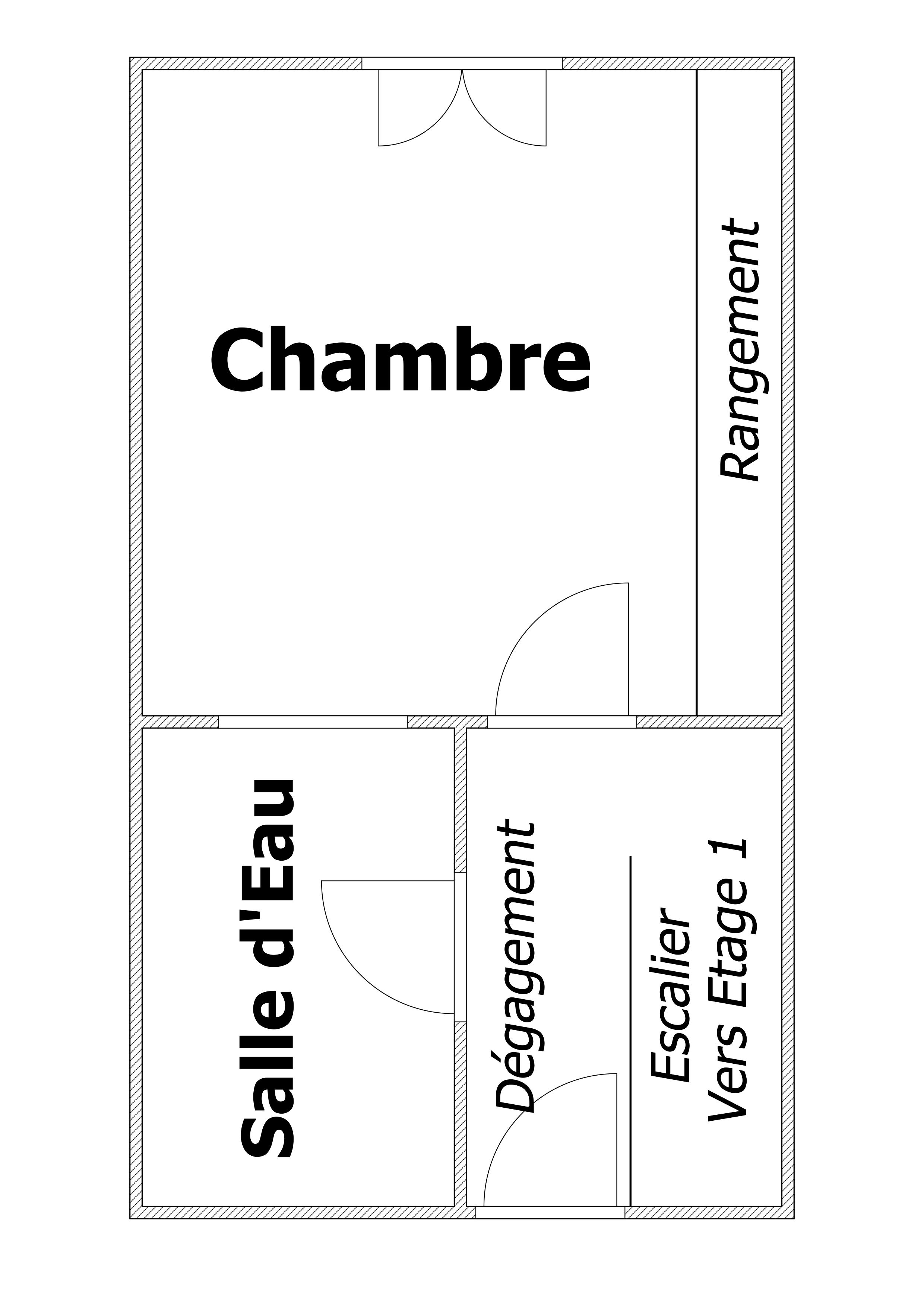 Plan RDC